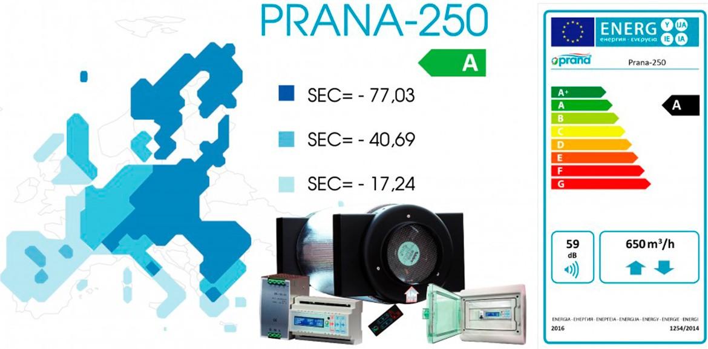 Рекуператор Prana 250 енергоефективність